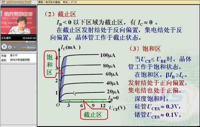 电子技术基础视频教程