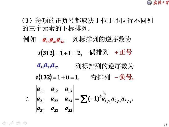 数学破十法图解